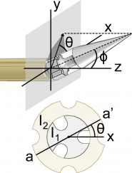 Figure 3 Needle with ball joint actuated tip